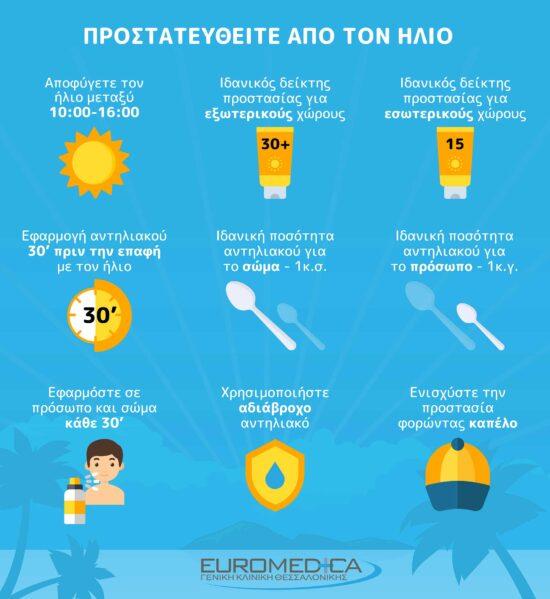 prostateytheite-apo-ton-ilio-01
